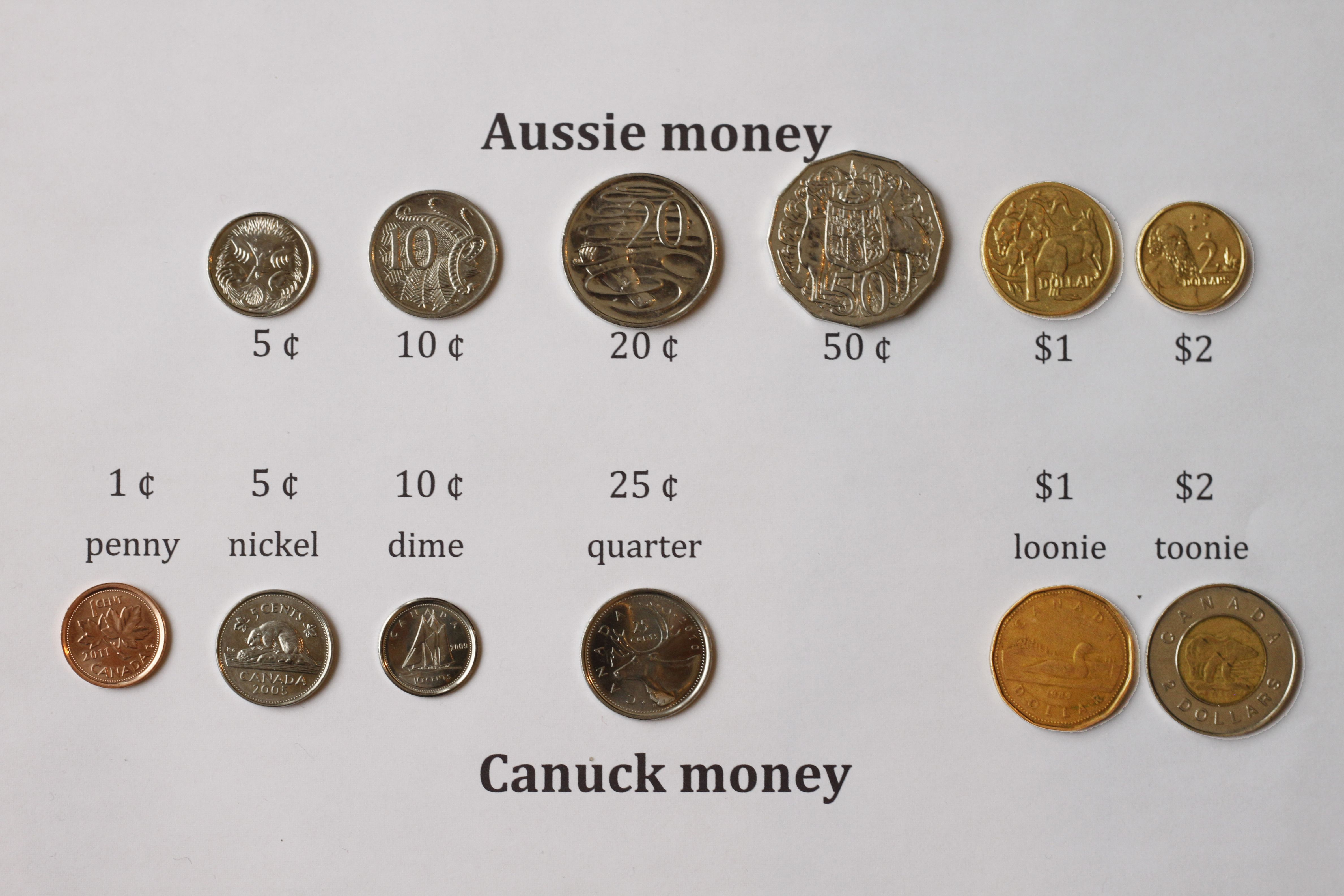 Let's talk loonies and toonies… | G'day Canucks